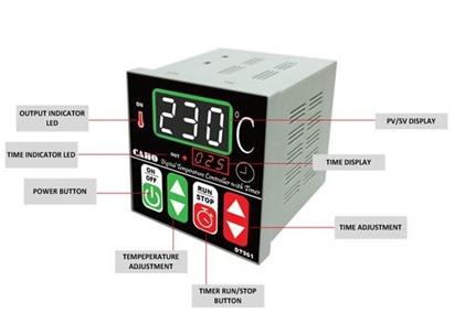 Bộ điều khiển nhiệt độ Caho DT961 tích hợp chứng năng timer cho ứng dụng Lò sấy